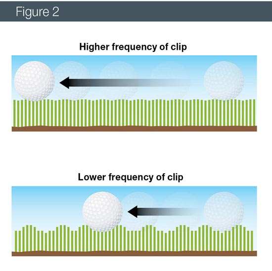 Mowing frequency of clip