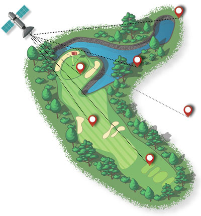 GPS golf course maintenance